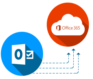 Easy Steps to Import OST File to Office 365